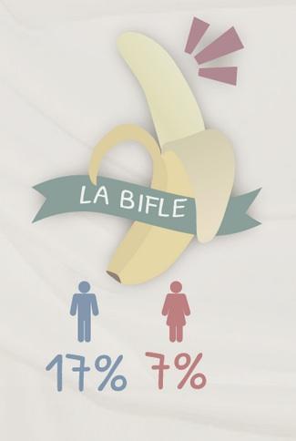 bifle